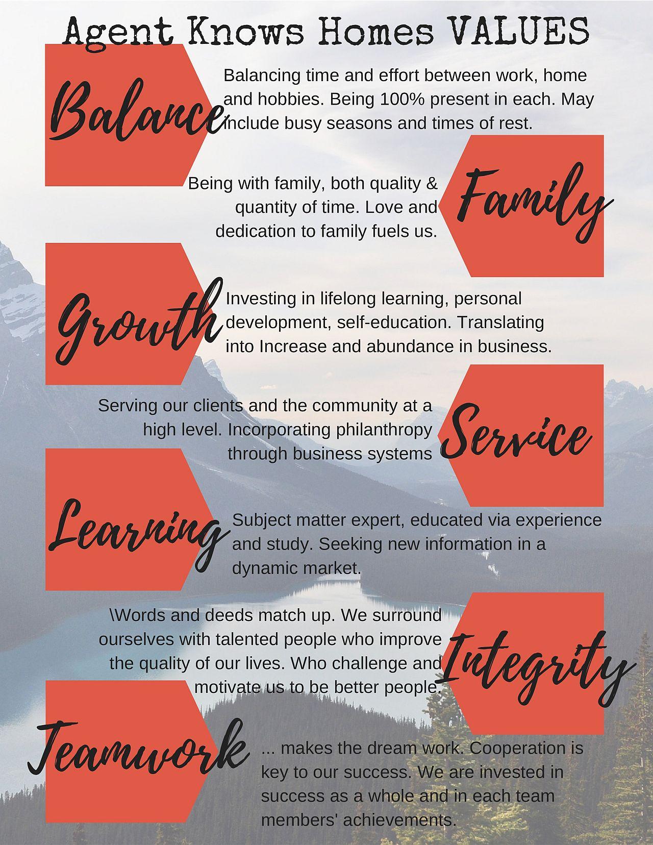 01-18-17 AKH Values